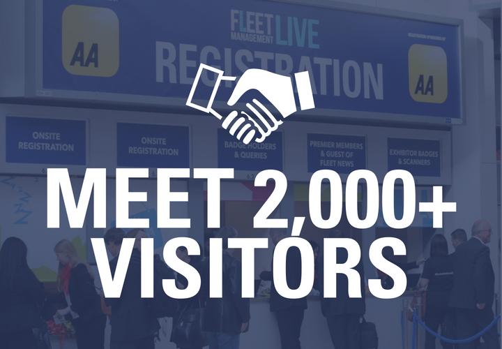 Meet 2000+ Visitors