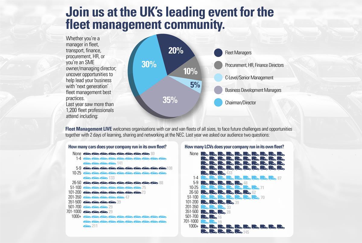 Fleet Management Live 2017 - meet managers in fleet, transport, finance, procurement, HR and SME owners/managing directors